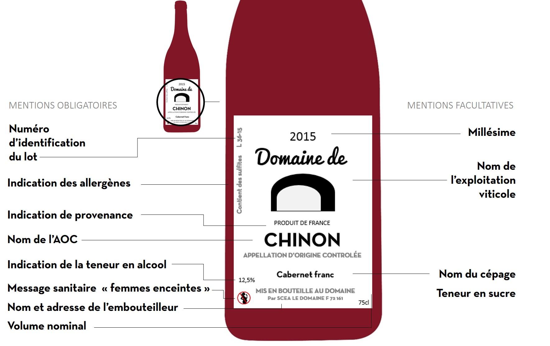 O et comment acheter un vin du val de loire vins du val de loire - Comment faire du vinaigre de vin ...
