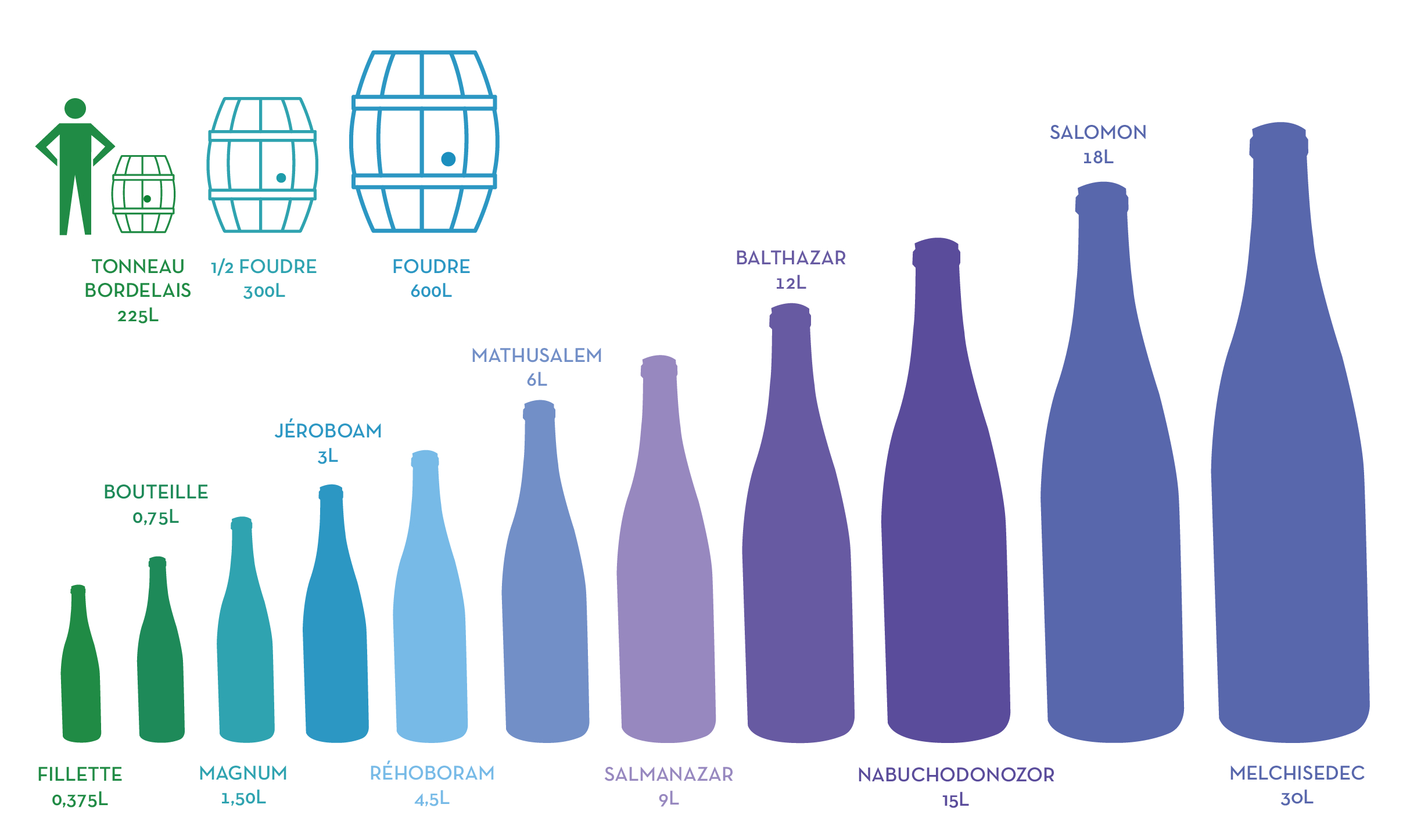Suis-je le vigneron de mon frère ? dans Communauté spirituelle formats-bouteilles-vins-de-loire