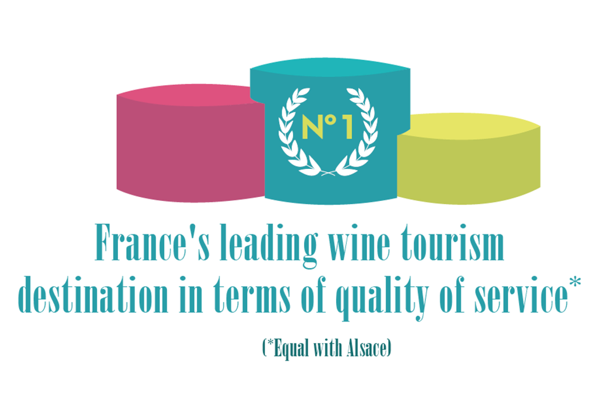 Infographics: The Loire Valley, France's first touristic wine-growing vineyard